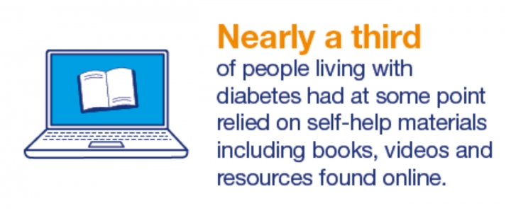 CDEP's new topic focusses on Mental Health and Diabetes.